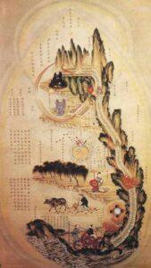 Art Martial Interne - Beijingtu Carte Taoiste du Corps - Yangsheng Tai Chi Lyon