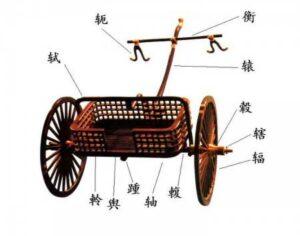 Wushu - Chariot de guerre chinois - Dynastie Shang