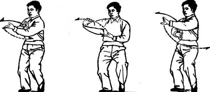 Tai Chi Lyon Nom des Mouvements Taijiquan style Chen