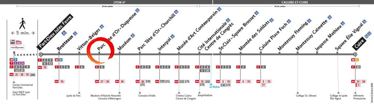 Tai-Chi Parc Tete Or Lyon 6 TCL Ligne C1
